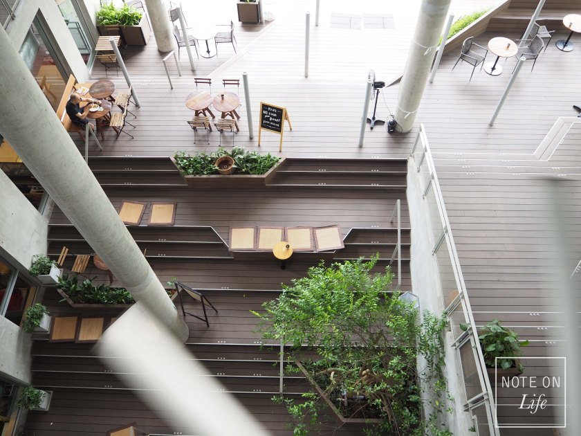 New Hippest Spot in Bangkok The Commons Backyard Thonglor