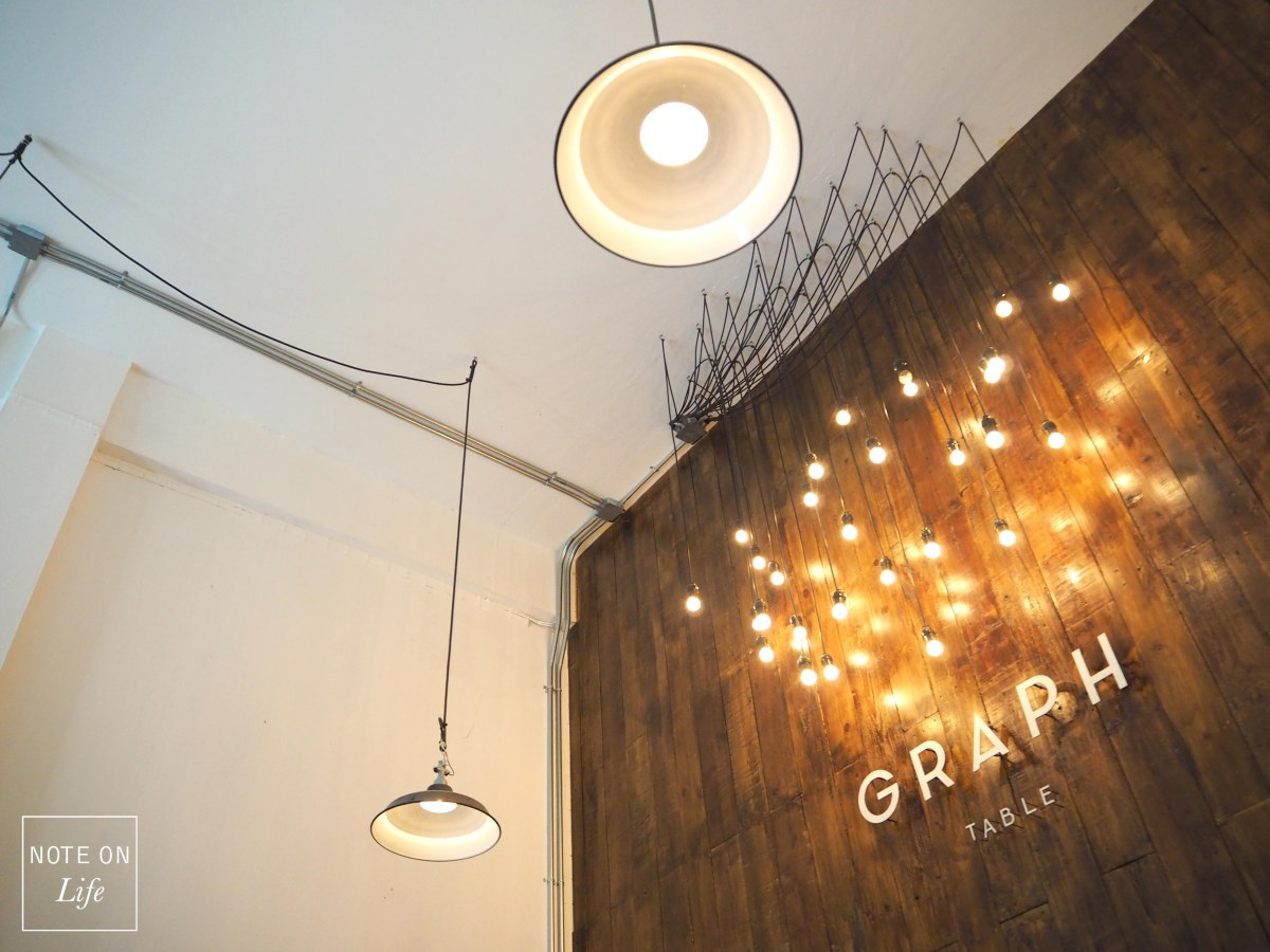 Simply beauty Cafe in Chiangmai;  Graph Table review