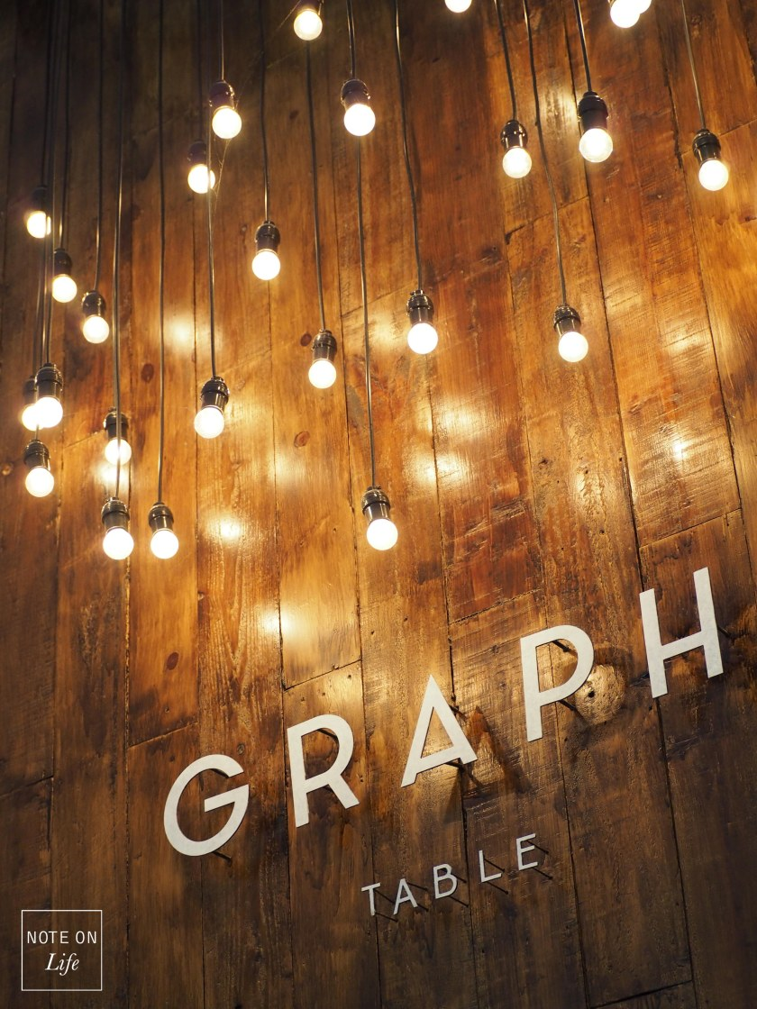 Graph_Table Cafe Chiangmai Thailand